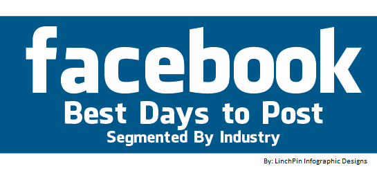 best days to post to facebook