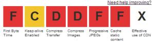 WebPagetest Test Result - Dulles - www.pat...responsive-design- - 06-25-13 23-05-28