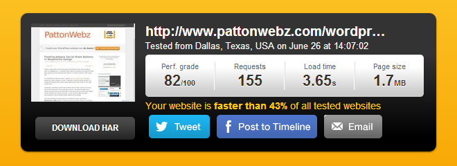Pingdom Tools Website Speed Test for PattonWebz