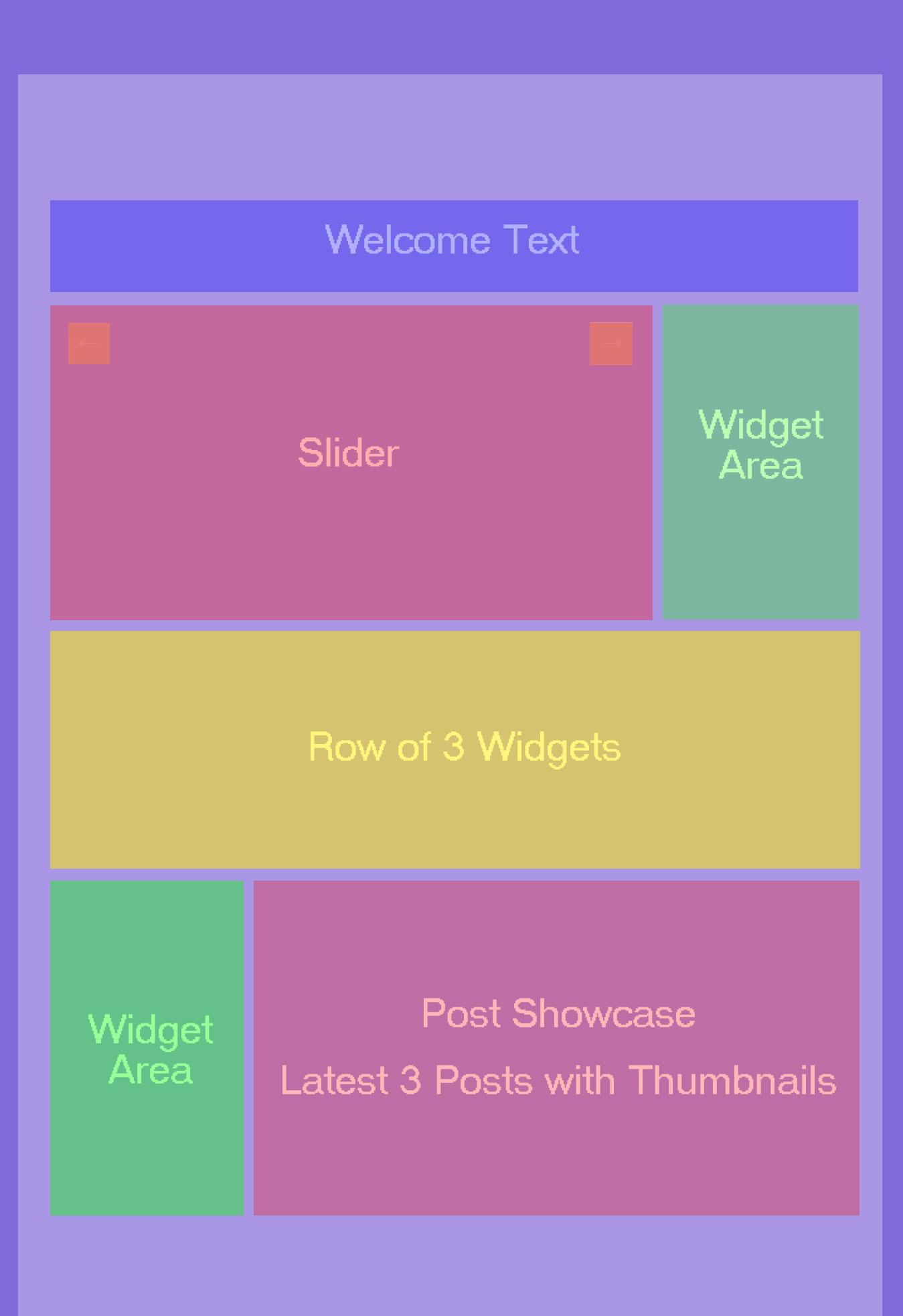 Best Reloaded - Bootstrap Theme For WordPress - PattonWebz